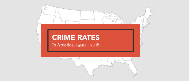 Crime Rates in America | Brennan Center for Justice