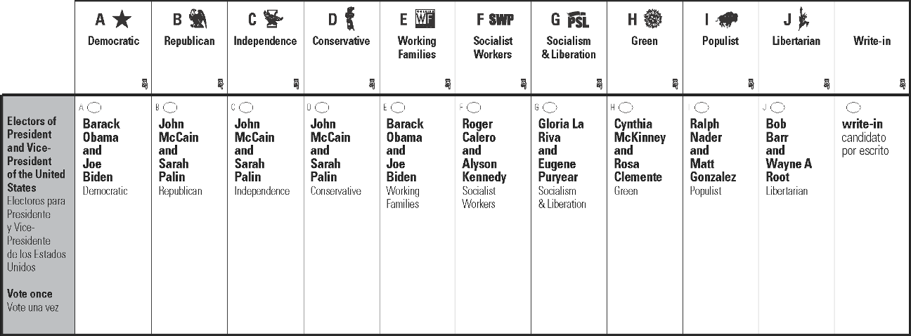Better Design sample ballot