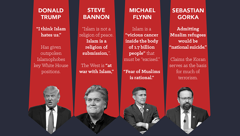Islamophobes in the white house