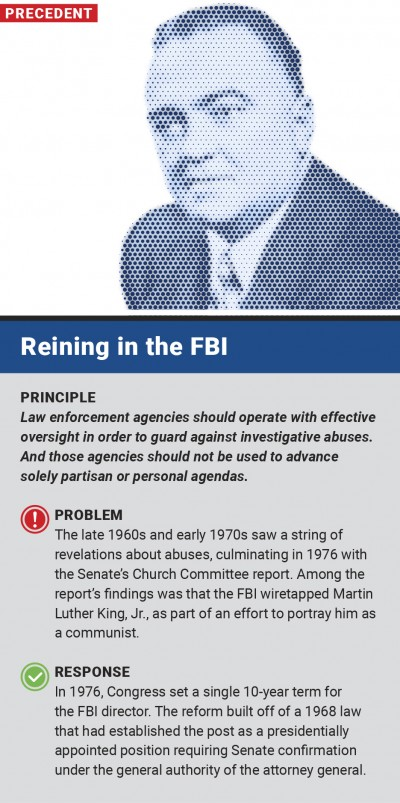 Reining in the FBI