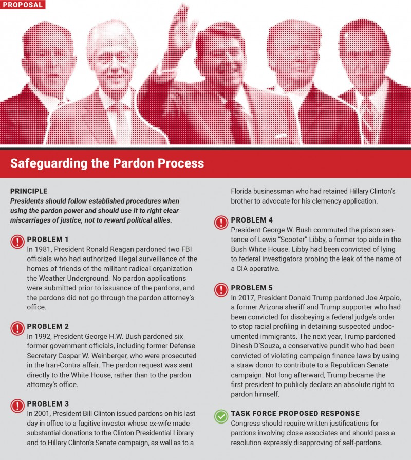 Safeguarding the pardon process