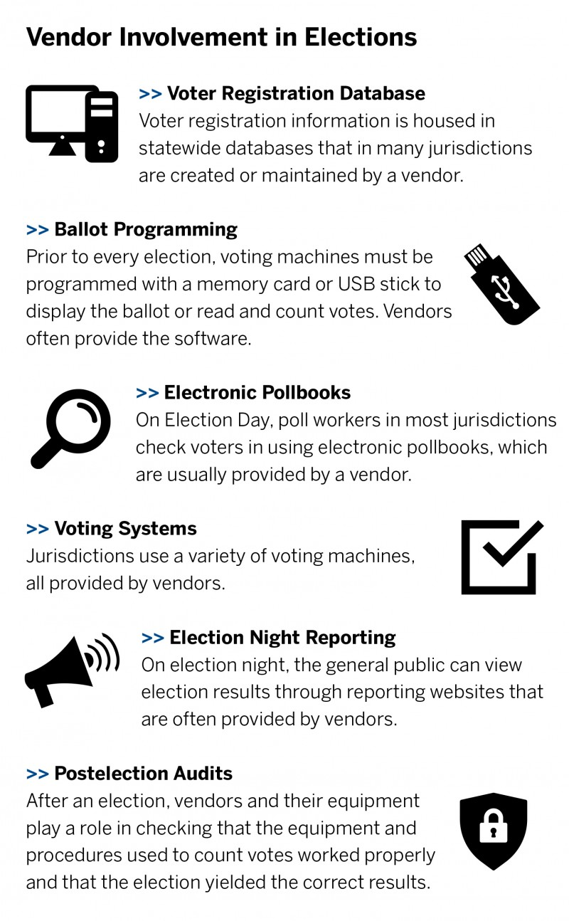 Vendor Involvement in Elections Sidebar